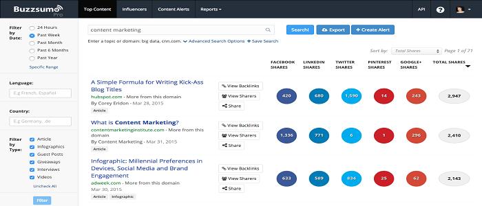 BuzzSumo For Content marketing