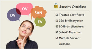 buying an SSL Certificate