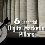 essential digital marketing pillars