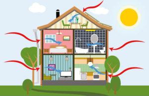 Best Ways to Improve Your Home's Energy Efficiency