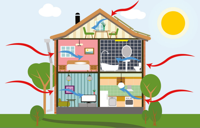 Best Ways to Improve Your Home's Energy Efficiency