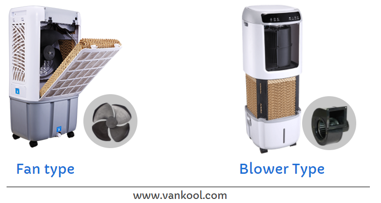 What is the good air cooler Fan type VS blower type
