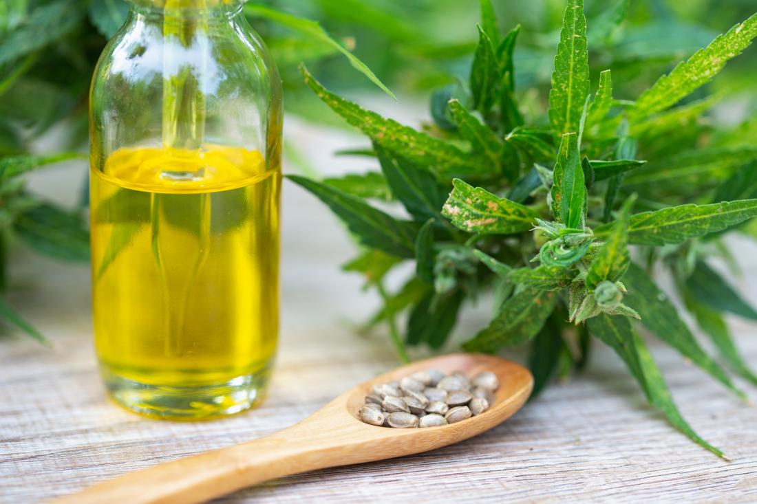 The Unbelievable advantages of CBD oil for post-workout recovery