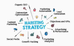 8 Effective Marketing Strategies to Promote Your Business
