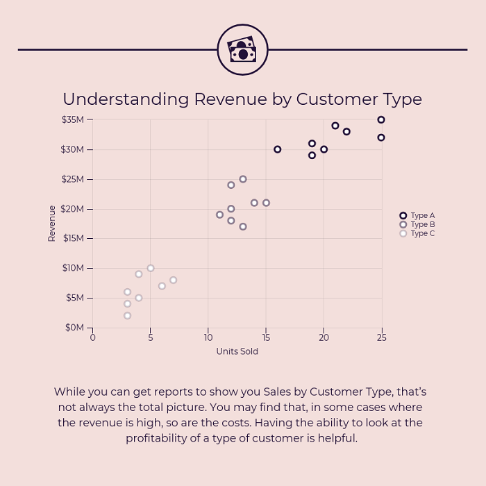 How to Make a Scatterplot Graph