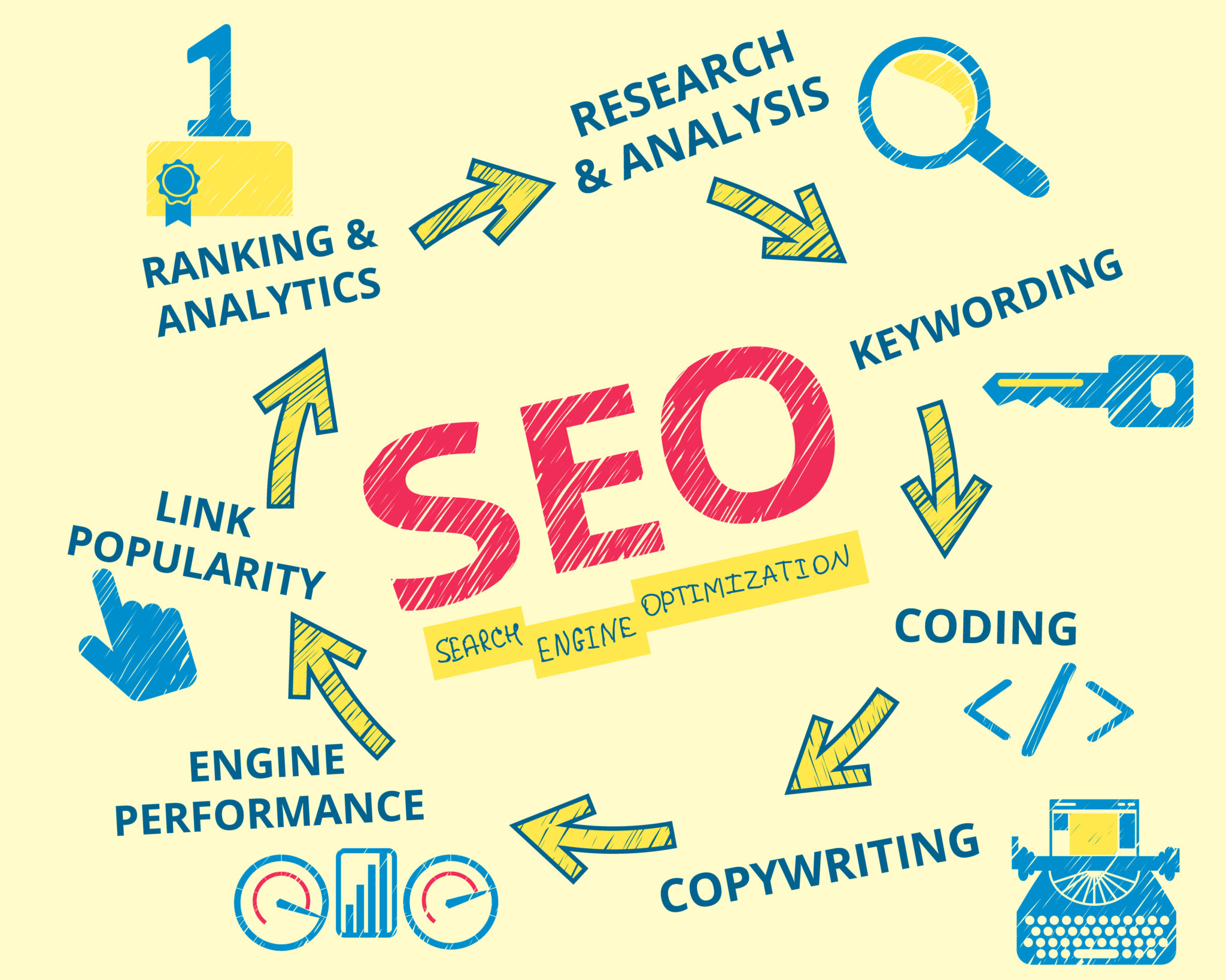 SEO Tips to Help You Advance Your Business Internationally